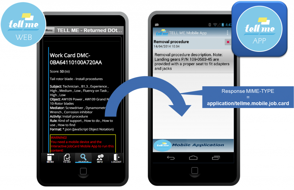 TELL ME Mobile UI – seamless launch of Android app from web UI